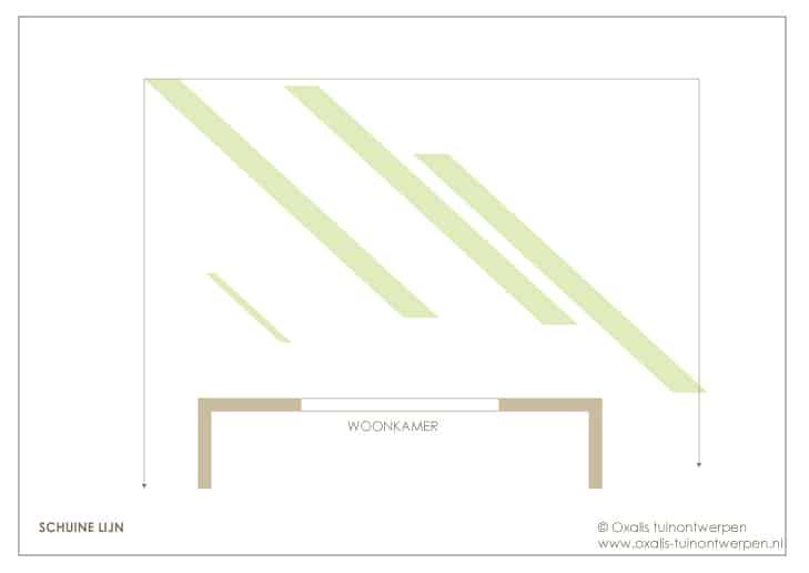 Kleine tuin mooie tuin deel 2 oxalis tuinontwerp for Tuinontwerp schuine lijnen